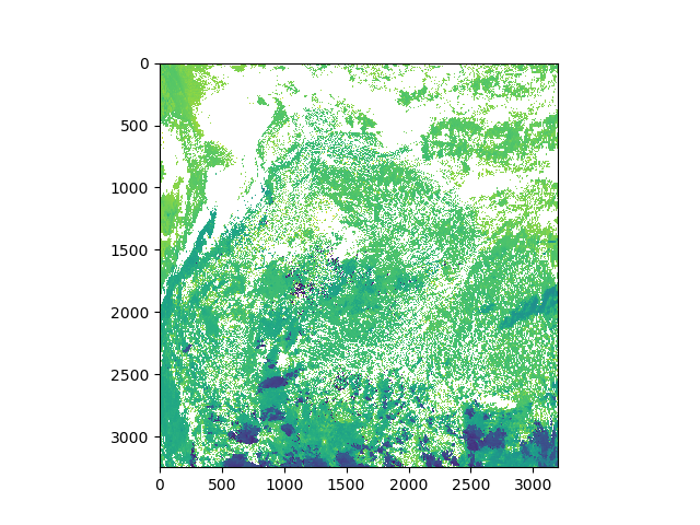 How to read a VIIRS L2 CLDPROP netcdf file using python ?