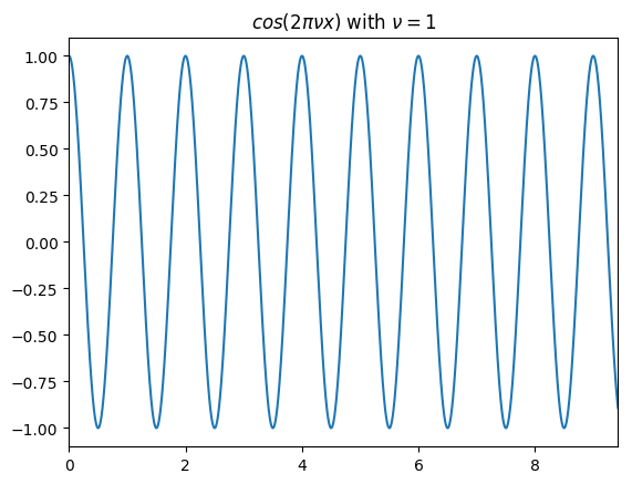 How to apply a numerical Fourier transform for a simple