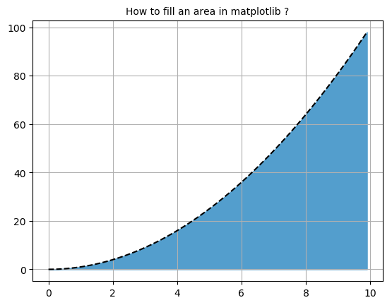How to fill an area in matplotlib ?