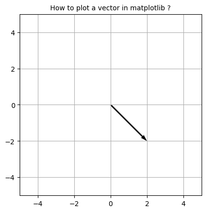 How to plot a simple vector field in matplotlib ?