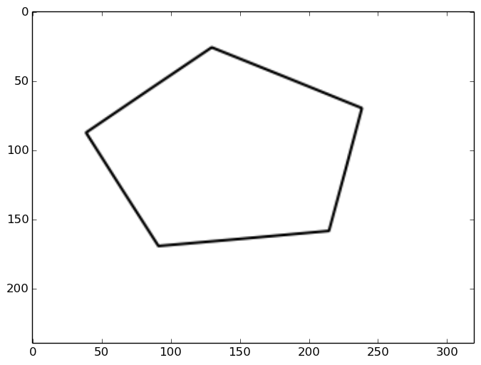 Implementing a simple python code to detect straight lines using